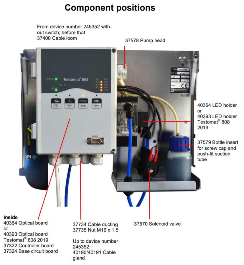 Testomat 808 Hardness Monitor 230 V